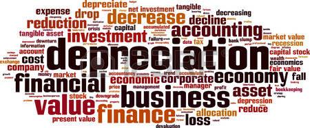 devaluation-word-cloud