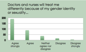 doctors_and_nurses_lgbt