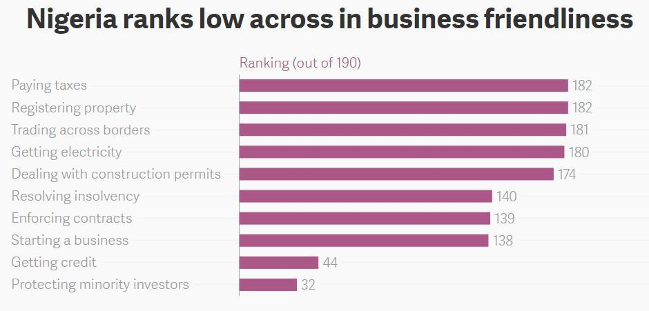 business-ranking